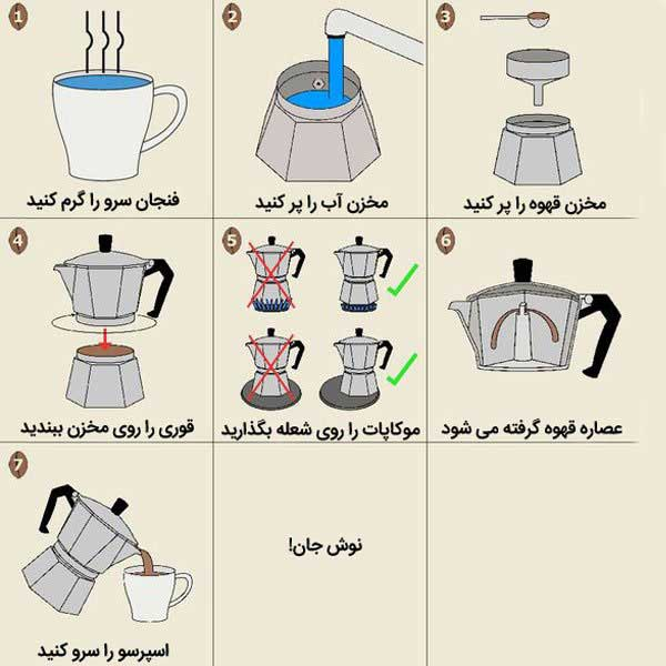 قهوه جوش و اسپرسوساز 6 کاپ